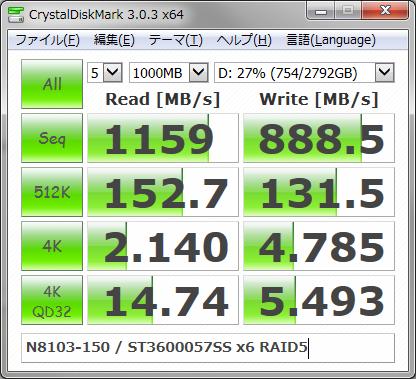 N8103-150 RAID5