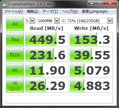 UX31A SSD ベンチマークスコア